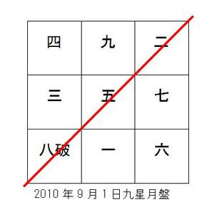 2010_9_1_2