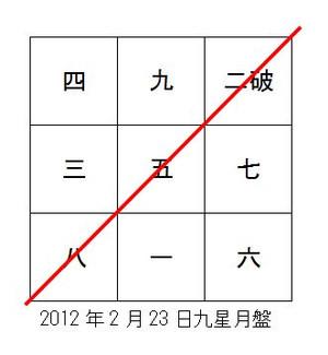 2012_223_2