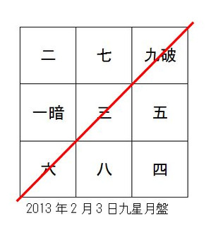 2013_2_3_2