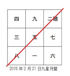 2015_221_2